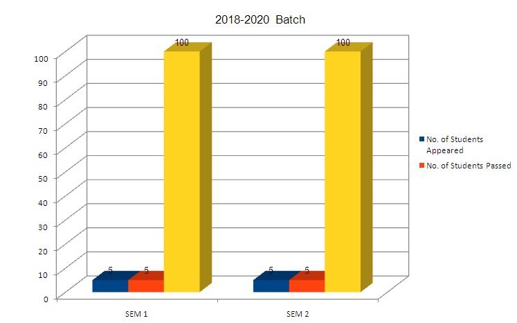 svce_2018-2020